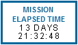 Official Mission Elapsed Time: 13 days, 21 hours, 32 minutes and 48 seconds.