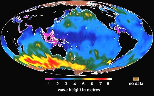 World wave height diagram