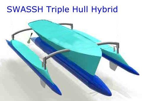 SMALL WATERPLANE AREA TRIPLE SINGLE HULLS BOAT DESIGN SWASSH