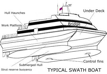 Cool Real Small Tunnel Hull Boat Plans Berta Wiring 101 Archstreekradiomeanderfmnl