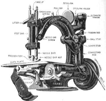 Wilcox & Gibbs sewing machine drawing