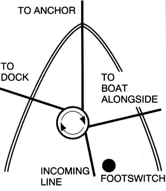 Vertical capstan windlass deck configuration