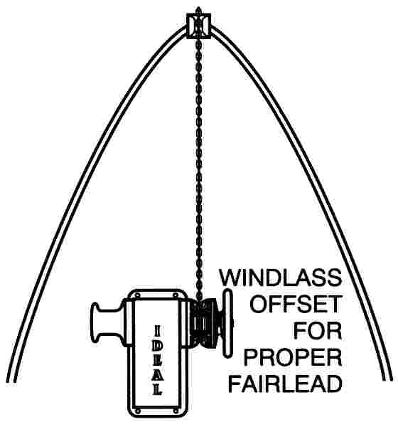 Boat above deck layout windlass mounting offset