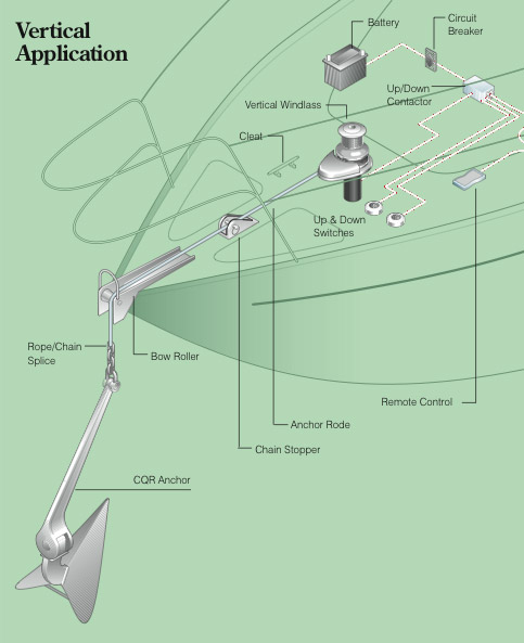 Windlass vertical installation layout