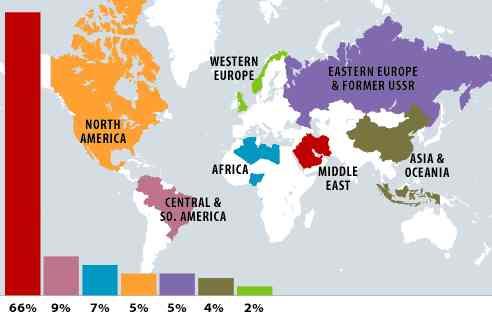 http://www.solarnavigator.net/images/world_oil_reserves_map.jpg