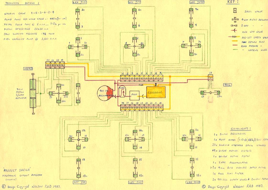 Robot Giant Ant Film Special Effects Models Animatronics Movie Pest Repellent Circuit Diagram Tutorial Electronic Hydraulic There Are 18 Valves Shown In The Center Of This And 36 Pistons To Operate Legs Head Tail